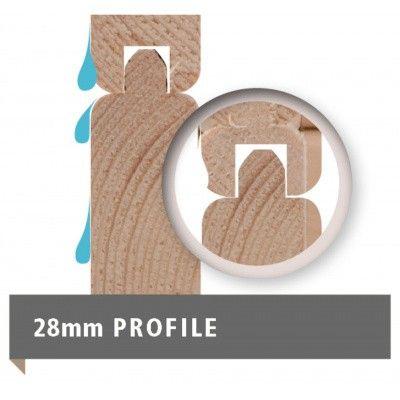 Afbeelding 9 van Woodfeeling Blankenberge 3 met luifel