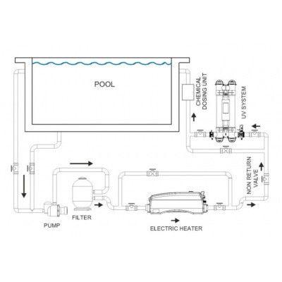 Afbeelding 6 van Elecro Engineering Optima Compact 12 kW 230V/400V Swimming Pool Heater