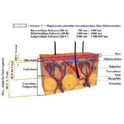 Afbeelding 3 van Inframagic ES 350 M