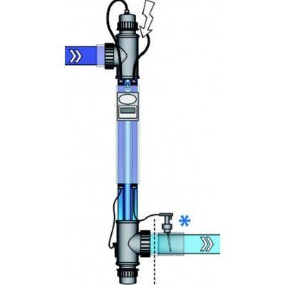 Afbeelding 2 van Blue Lagoon UV-C Timer 130 Watt - 150.000L Amalgaam