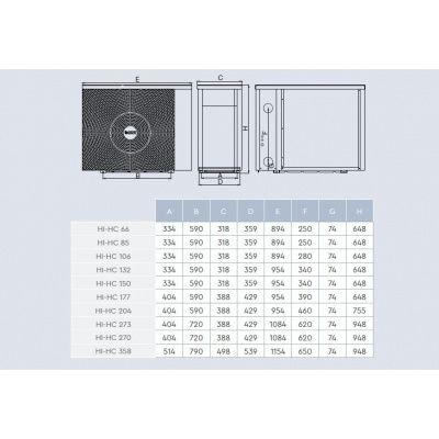 Afbeelding 4 van Fairland BWT full Inverter HI-HC 270 27 kW TRI zwembad warmtepomp (65 - 120 m3)