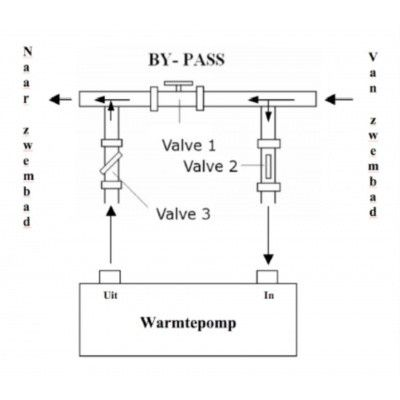 Afbeelding 4 van Fairland BWT MyPool 5 kW step Inverter mono zwembad warmtepomp (10 - 24 m3)