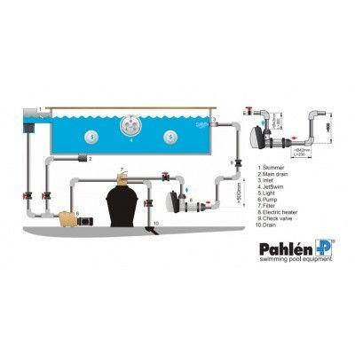 Afbeelding 5 van Pahlen Aqua HL Line 3 kW - Digitaal voor zwembaden