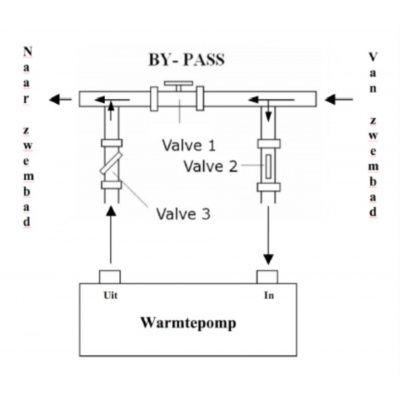 Afbeelding 4 van Fairland BWT MyPool 9,6 kW step Inverter mono zwembad warmtepomp (20 - 40 m3)