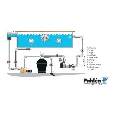 Afbeelding 2 van Pahlen 3 kW elektrische verwarmer voor zwembaden