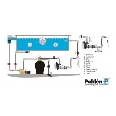 Afbeelding 5 van Pahlen Aqua HL Line 6 kW - Digitaal voor zwembaden