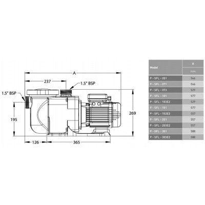 Afbeelding 4 van Pentair SuperFlo 18,5 m3/u TRI P-SFL-103E3 (krachtstroom)