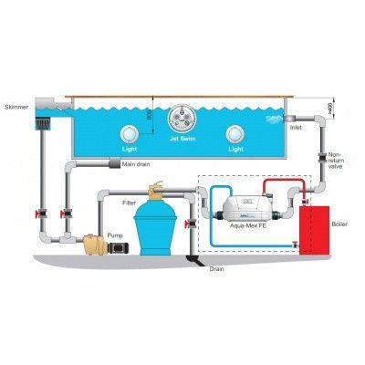 Afbeelding 2 van Pahlen Aqua Mex compleet 40 kW - Nikkellegering (tot 100 m3)