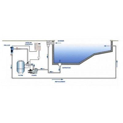 Afbeelding 3 van Innowater Natural Chlor SMC10 (0 - 40 m3)