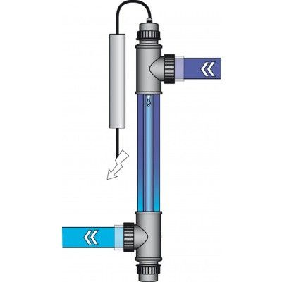 Afbeelding 2 van Blue Lagoon UV-C Tech 75 Watt - 75.000L
