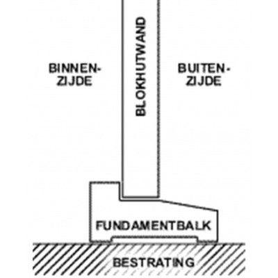 Afbeelding 2 van Azalp Funderingsbalk geïmpregneerd (300 cm)*