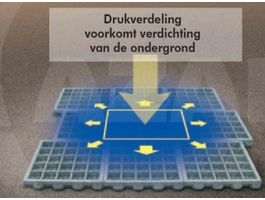 Foto von TTE Fundament-Losung für Blockhfütten 17 m2*