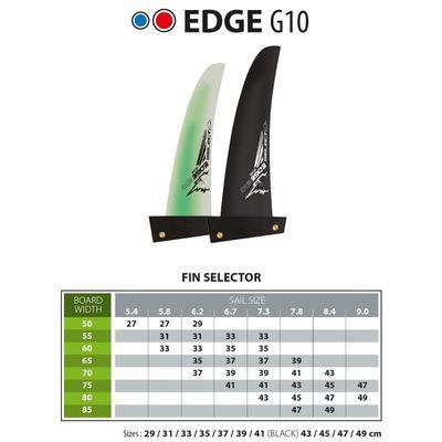 Foto van Select Edge G10 Power Box Freeride vin